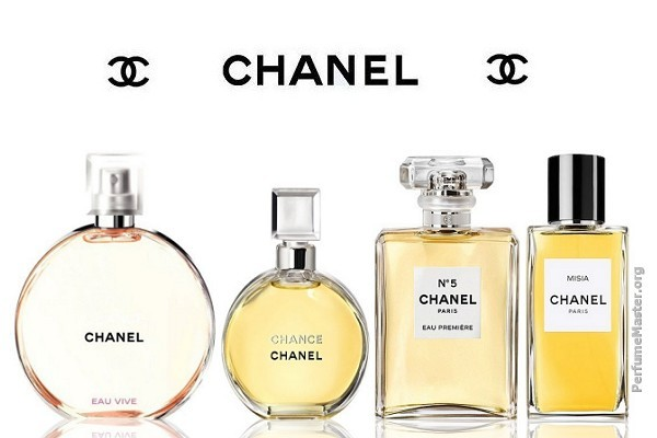 Chanel Perfume Collection 2015