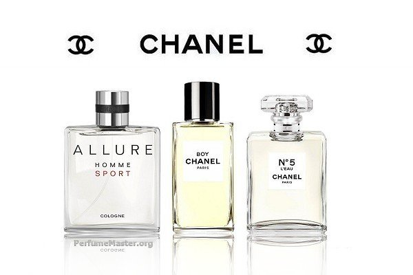 Chanel Perfume Collection 2016